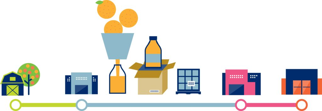 How Does a Globally Complex Supply Chain Impact Food Safety?